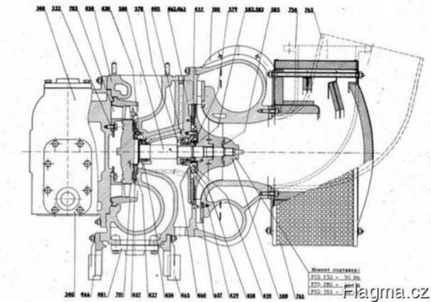 Турбокомпрессор PTD-230 со склада в Праге