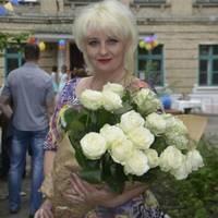 Белоусова Ирина Леонидовна